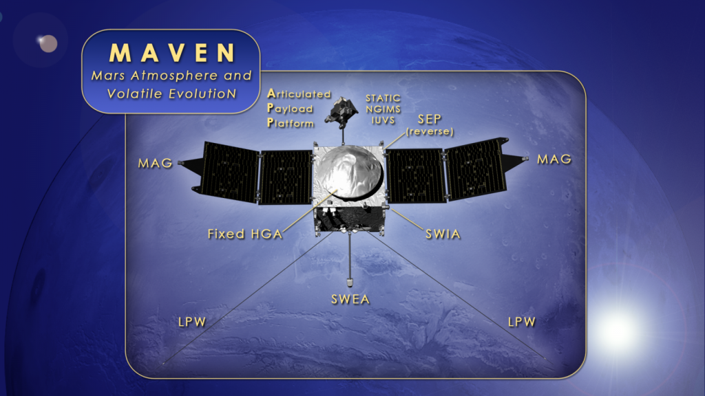 MAVEN_Instruments_Labeled_v2