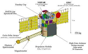 300px-Deep_Space_Climate_Observatory_spacecraft_diagram